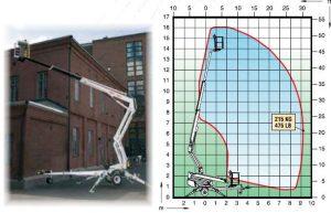 Телескопична вишка DINO 160XT - 16 m