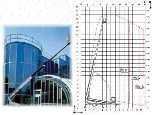 Телескопична вишка DINO 230Т - 23 m
