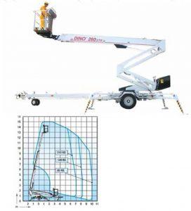 Телескопична вишка DINO 260 XTD - 26 m