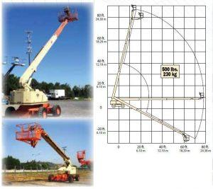 Самоходна телескопична вишка JLG 80 HX+6 - 28 m